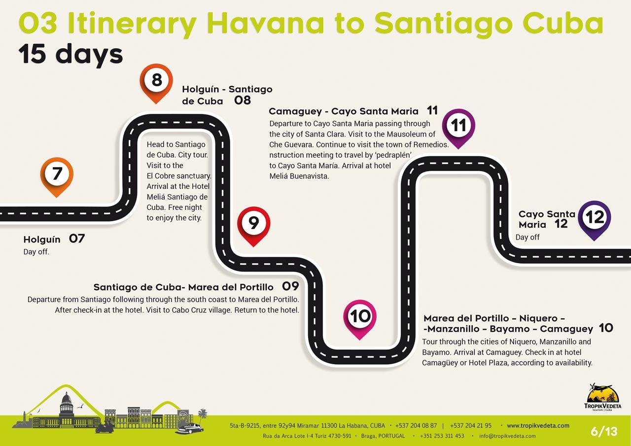 Itinerary Havana Santiago